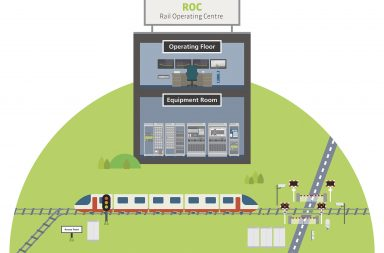 Future signalling systems by Atkins Overview Diagram Final [online]