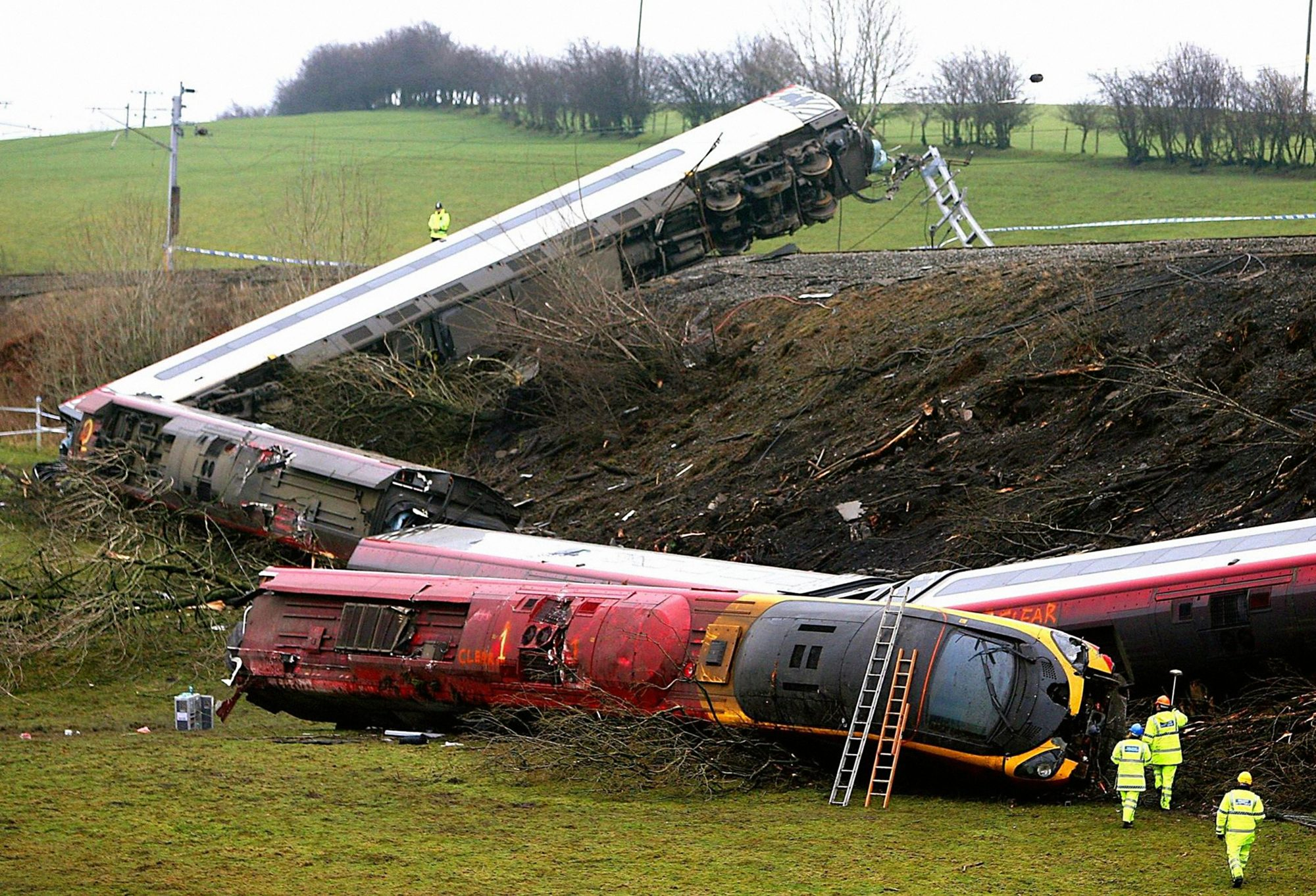 Accidents with trains: causes, consequences